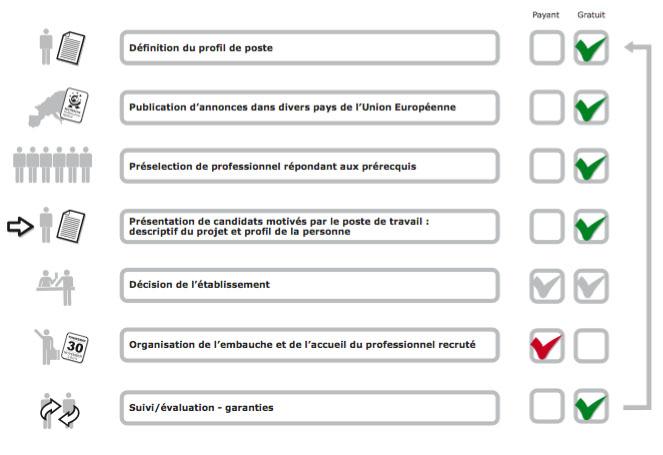 définition décision européenne